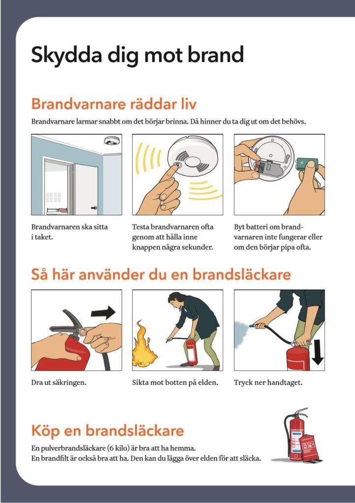 Skydda dig mot brand